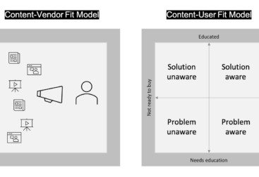 Content User Fit vs Content Vendor Fir
