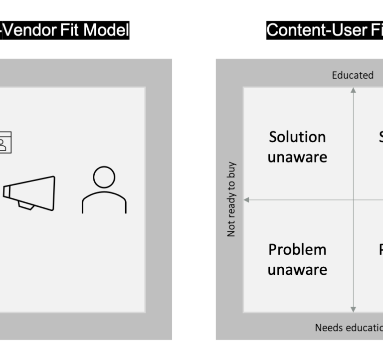 Content User Fit vs Content Vendor Fir